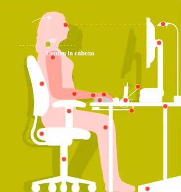 Postura ergonómica correcta